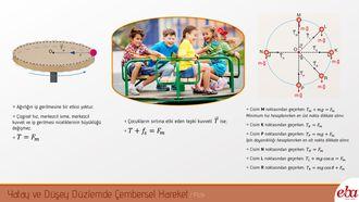 Düzgün çembersel hareket yapan cisimlerin hareketini analizini açıklamasıdır.