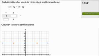 İki Değişkenli Doğrusal Denklem Çözümlerini Grafik Üzerinde Göstermek: Alıştır... izle