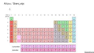 Atom Yarıçapı ve Periyodik Sistemde Atom Yarıçapının Değişimi izle