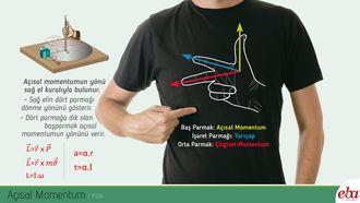 Açısal momentum kavramını anlatan infografik içerir.