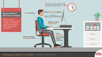Bilgisayar Kullanımı ve Sağlık