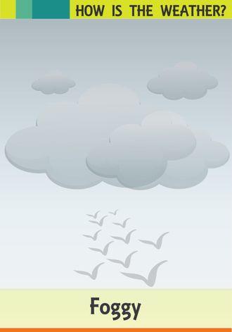 Hava durumu resimlerle ve İngilizce olarak anlatılır.(Foggy-Sisli)