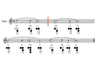 5 nota izle