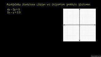 Örnek 3: Denklem Sistemlerinin Yok Etme Yöntemi ile Çözümü izle