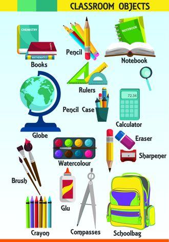 Sınıfta kullanılan ders araç gereçleri resimlerle İngilizce olarak gösterilir.