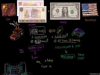 Çin'in Amerikan Doları Tutarak A.B.D.'nin Dış Ticaret Açığını Sürdürme Çabalar... izle