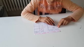 Çetele Tablosunu Şekil Grafiğine Çevirme izle