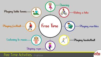 Bu infografikte boş zaman aktiviteleri ele alınmıştır.