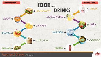 Food and Drinks konusu ele alınmıştır.