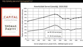 Thomas Piketty'nin Capital (Sermaye)Adlı Kitabı izle
