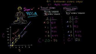 Yoga Örneği: Yer Değiştirme Yöntemi ile Denklem Çözme izle