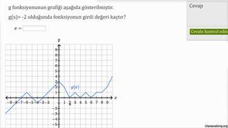 Grafiği Verilen Bir Fonksiyonun Girdisi ile Çıktısı Nasıl Eşleştirilir? (Örnek) izle