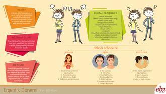 İnsan vücüdunda ergenlik döneminde görülen ruhsal ve fiziksel değişimlerin anlatıldığı infografik çalışması