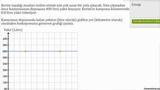 Doğrusal Fonksiyonların Grafiğini Çizmek: Örnek 1 izle