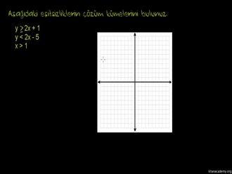 Eşitsizlik Sistemlerinin Grafik Çizimi 2 izle