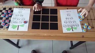 İlkokul Matematik 3.sınıf 6,7,8 ve 9 'ar çarpma etkinliği izle