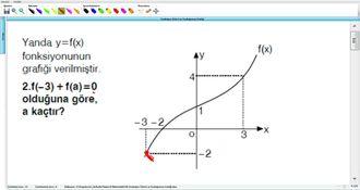 Fonksiyon Türleri ve Fonksiyonun Grafiği 19 izle