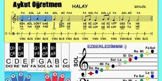 Sayfa 22 de Halay Bingöl Yöresi isimli Türkü Nota Okuma Dersi Solfej Blok Flüt Piyano... izle