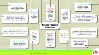 Teknolojinin Olumsuz Etkileri