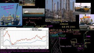 Kısa Vade Petrol Fiyatları izle