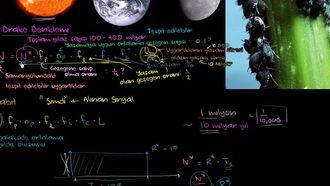 Galaksimizde Keşfedilebilir Uygarlıklar 4 izle