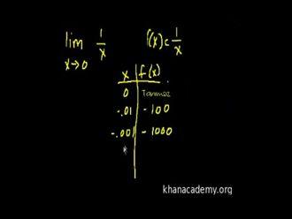 Limit Örnekleri (2. Bölüm) izle