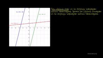 Örnek 2: Grafik ile Sistem Çözümü izle