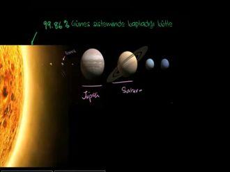 Güneş Sisteminin Boyutu izle