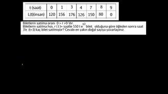 2008 Kalkülüs BC (İleri Seviye) Sınav Soruları 2 - d izle