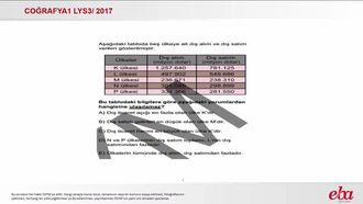 Ekonomik Faaliyet Türleri (2017 LYS3-Coğrafya1) izle