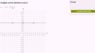 Tepe Noktası Bilinen Parabolün Grafiğini Çizme izle