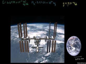 Uzay İstasyonunda Kütleçekim Kaynaklı İvmelenme izle