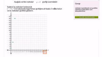 Logaritmik Fonksiyonların Noktalarını Belirleme izle