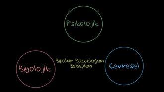 Bipolar Bozukluğun Risk Faktörleri izle